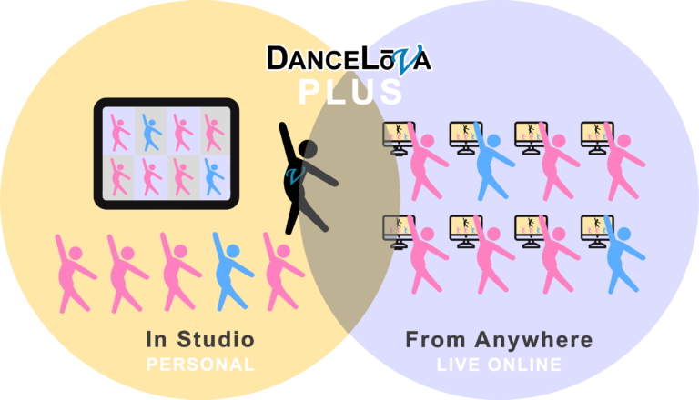 In-Person and Online Dance Classes